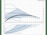 Насос циркуляционный Grundfos ALPHA2 15-60 130