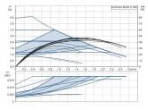 Насос циркуляционный Grundfos ALPHA2 25-40 N 180